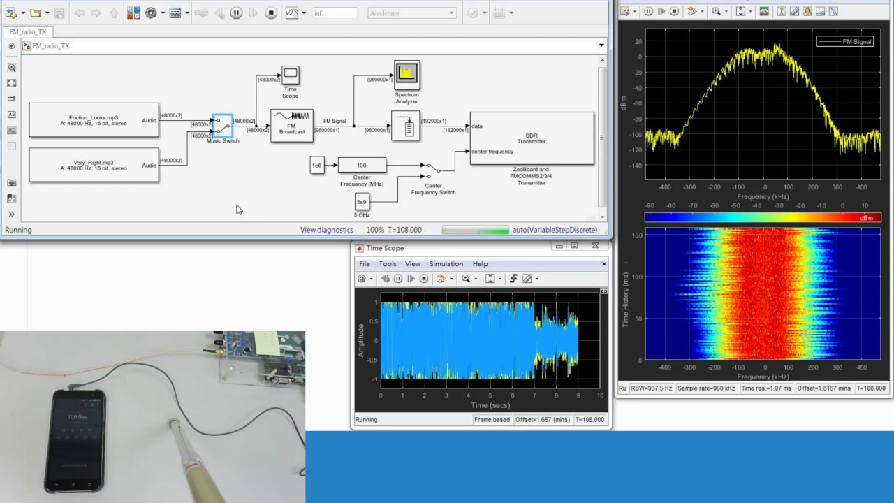 SDR Zedboard + AD9361 FM Transmitter