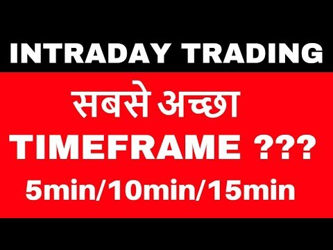 Intraday Trading -  Which Timeframe is best?
