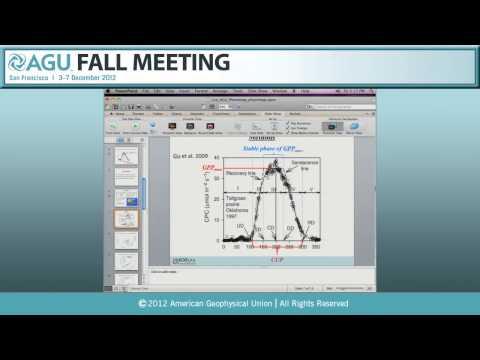 B54A. Climatic Controls on Net Ecosystem Exchange (NEE) II - 2012 AGU Fall Meeting