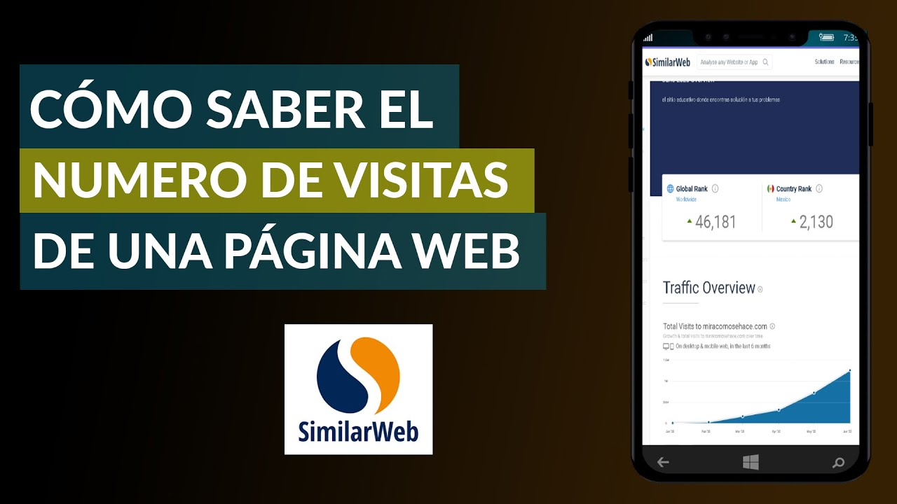 Cómo Saber el Número de Visitas de una Página Web Gratis