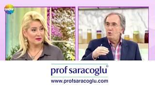 Şiddetli Kabızlık için Bitkisel Öneriler - Prof. Dr. İbrahim Adnan Saraçoğlu