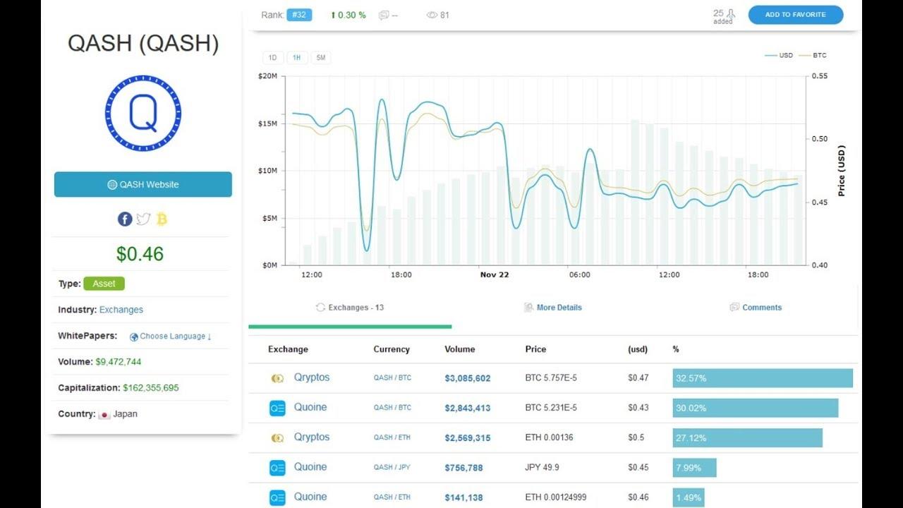qryptos com review