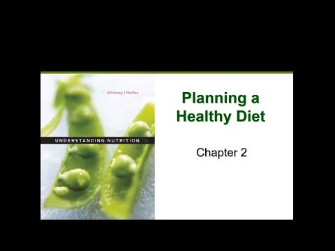 Planning a Healthy Diet (Chapter 2)
