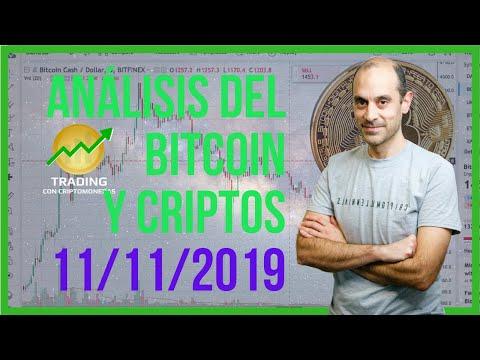 Análisis del Bitcoin y las altcoins 11/11/2019