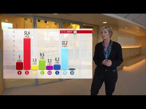 """""""Det är match igen i svensk politik"""" - Nyheterna (TV4)"""