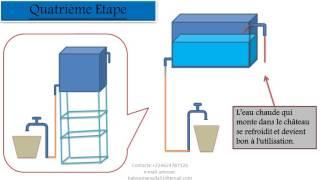 Énergie Libre Réponse aux difficultés d'eau en Afr