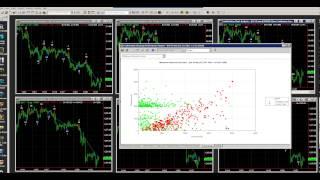 Tradestation Quant Trading Strategy NormReg