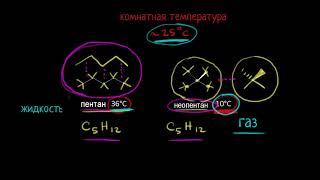температура кипения органических соединений (видео 5) Силы межмолекулярного взаимодействия  Химия