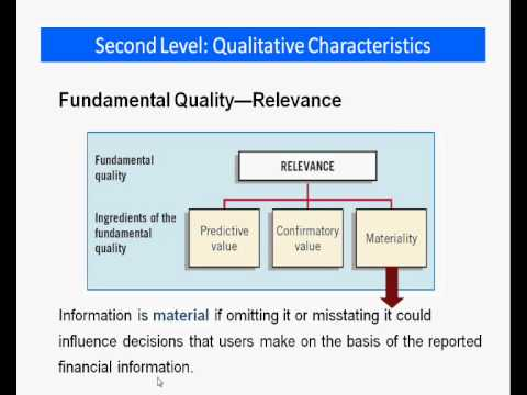 جودة المعلومات المالية