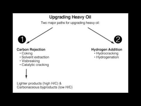 FSC 432 Upgrading Heavy Oil
