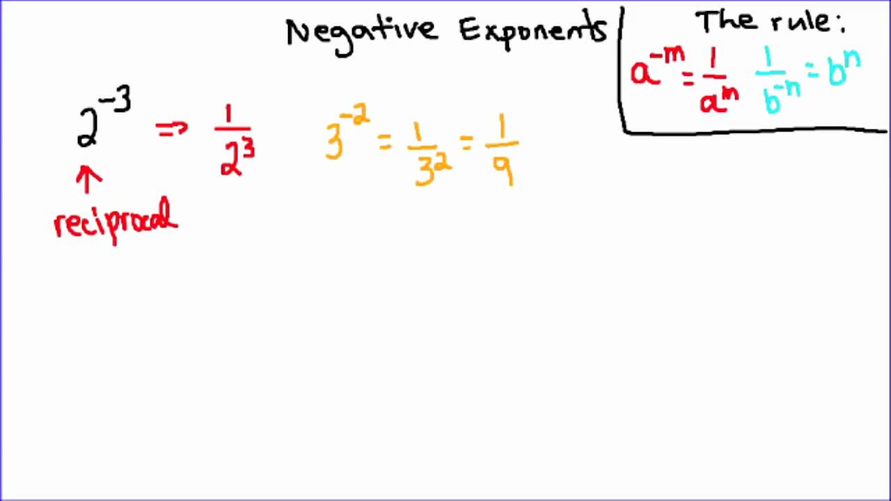 exponents with negative and positive bases in a relationship