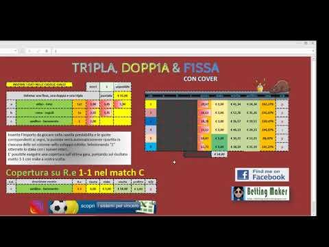 La video guida del Tripla, doppia & fissa con Cover
