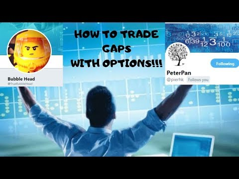 Learn How to Day Trade: How to Trade Gaps with Options!!!