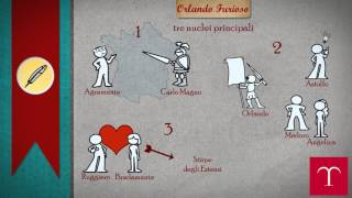Orlando furioso di Ludovico Ariosto thumbnail