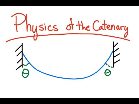 Physics of the Catenary
