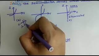 Class 12 sure shot graphs of semiconductor chapter cbse boards