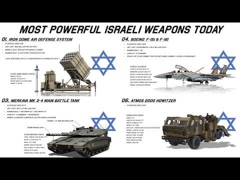 Top 10 Most Powerful Weapons Of The Israeli Defence Force 2021