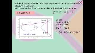 Kryptographie mit elliptischen Kurven (ECC)
