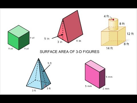 Surface Area Part 1 with TheMathTuber