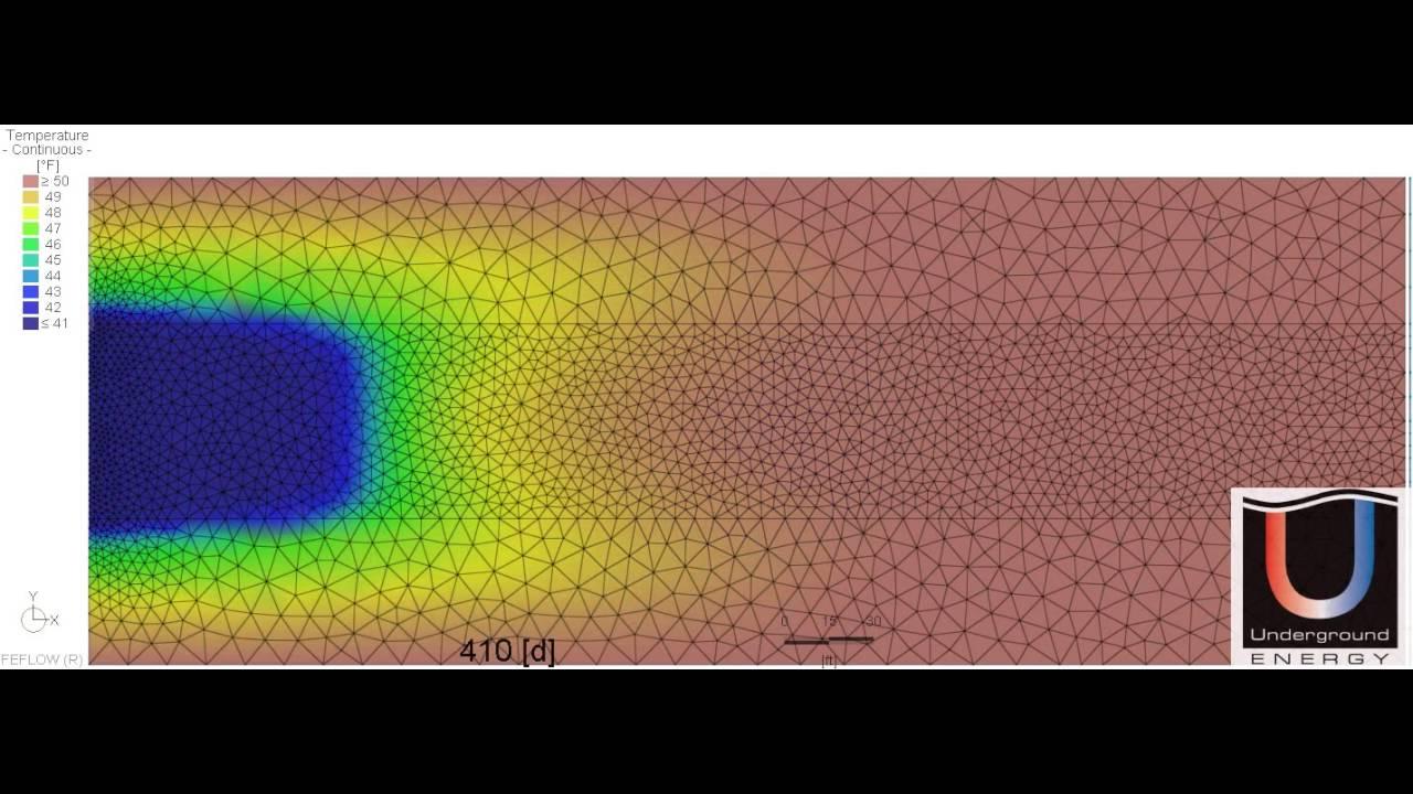 ATES | Underground Energy