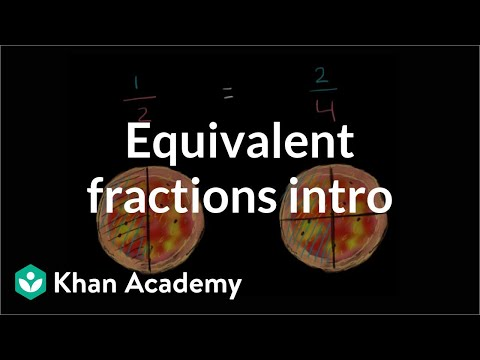 Intro To Equivalent Fractions