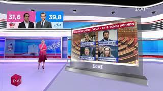 Εκλογές 2019   Ποιοι εκλέγονται   07/07/2019