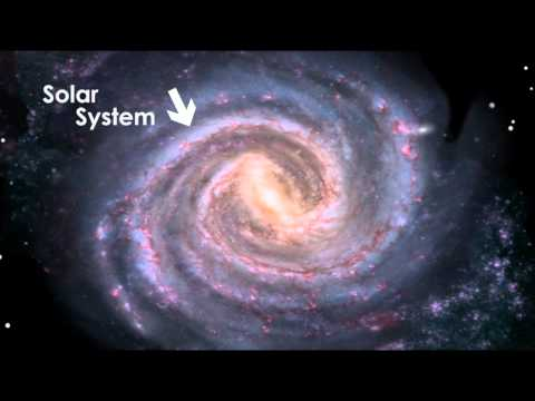 Scale of the Universe - Beyond Our Earth