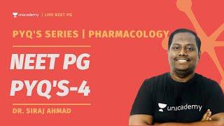 NEET PG PYQs Series | Pharmaco…