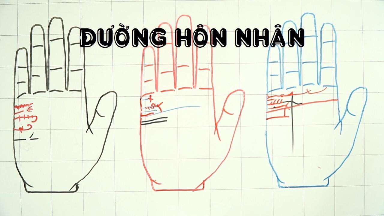 hôn nhân, đường hôn nhân, đường chỉ tay, xem chỉ tay