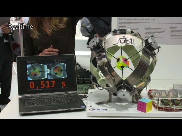 Robot IQ Opció Opció