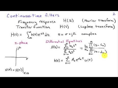 IIR Filter Design Procedure
