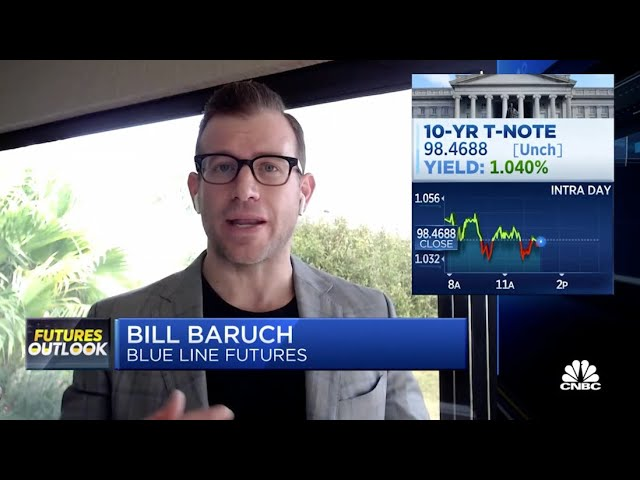 Treasury Yields and the Fed | Bill Baruch on CNBC