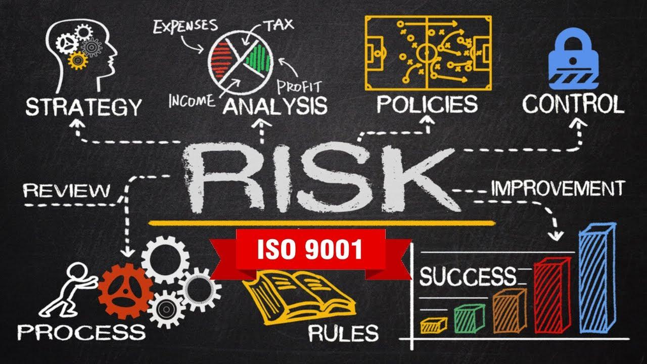 Qms Risk Risk Management Risk Based Thinking Risk