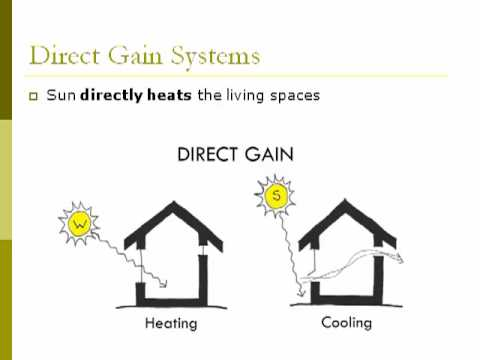 Passive Solar Simplified 2; Direct gain systems