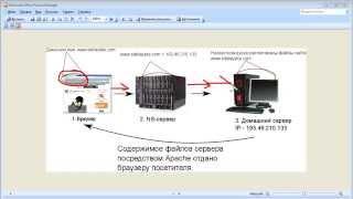 Основы оптимизации сайтов. Урок 1. Оптимизация изображений .png
