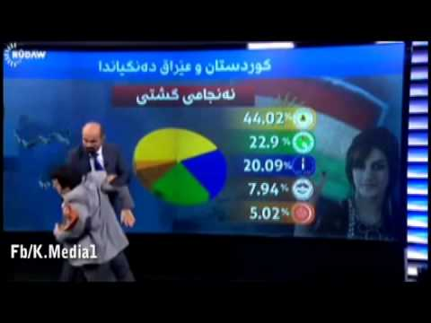 Kurdish Media ~ لە هۆش خۆچوونی میوانی بەرنامەیەك