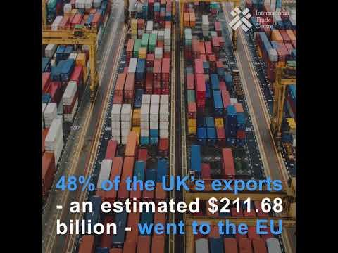 Highlights from 2017 world trade