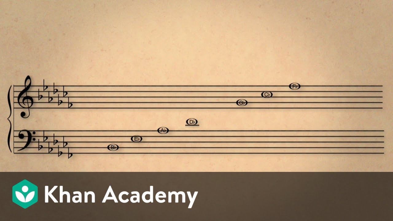 Lesson 9: More on sharps and flats (video) | Khan Academy