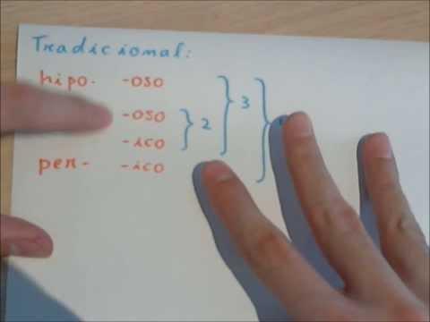 nomenclatura-inorgánica-(tradicional,-sistemática-y-stock)