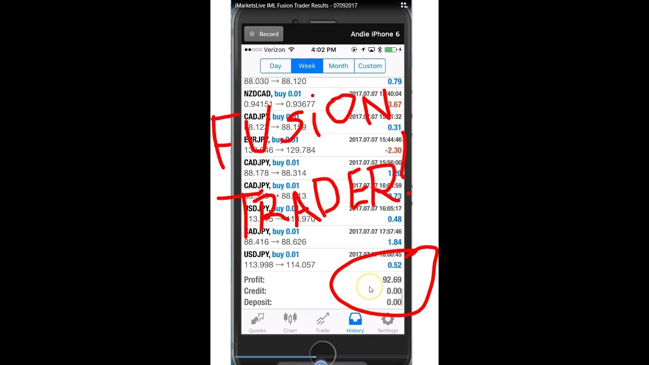 iMarketsLive IML Fusion Trader Results - $100 Hands Free! - YouTube