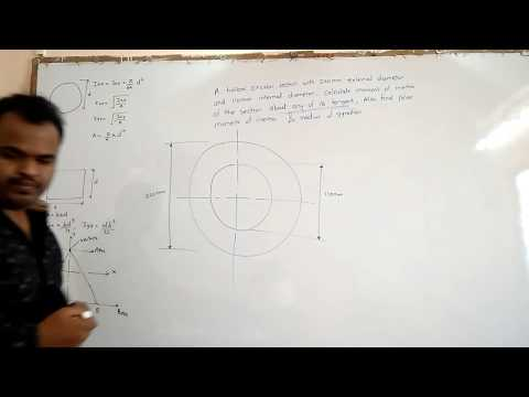 SOM: Moment of inertia (lecture 2)