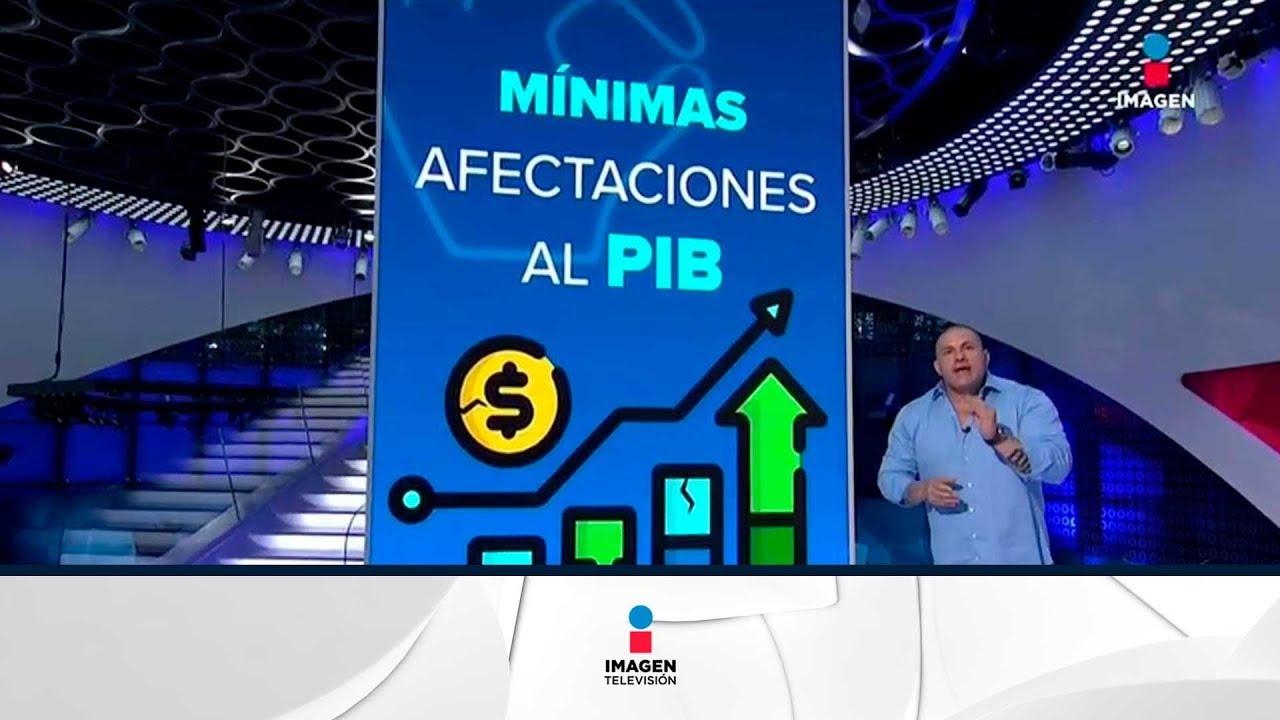La economía mexicana resistió el septiembre más complicado de la historia | Noticias con Ciro
