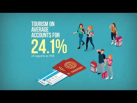 Tourism Development & Promotion