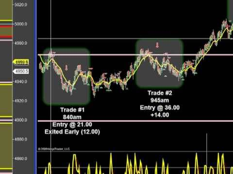 05-19-09 LIVE TRADE ROOM RESULTS, Russell 2000 Futures Trading System, E-Mini Trading System
