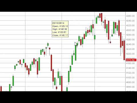 NASDAQ Technical Analysis for March 27, 2014 by FXEmpire.com
