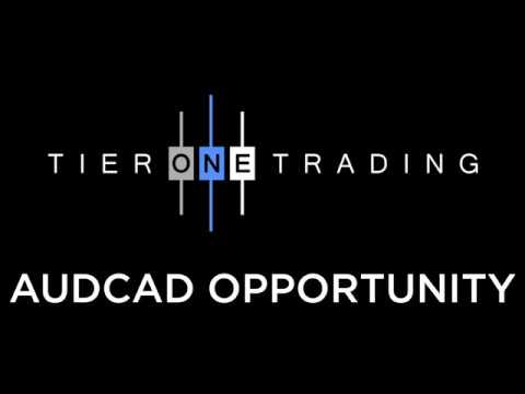 Forex Trading the AUDCAD