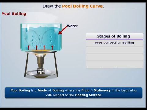 Pool Boiling Heat Transfer - Magic Marks