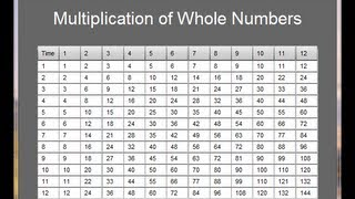 FlashTutorial - How to Create Multiplication Times Table