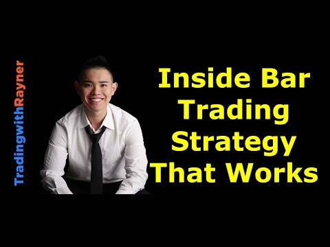 Inside Bar Trading Strategy: How to capture momentum and ride trends (with low risk)