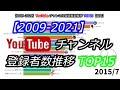 【2009-2021】YouTubeチャンネル登録者数推移TOP15【国内】
